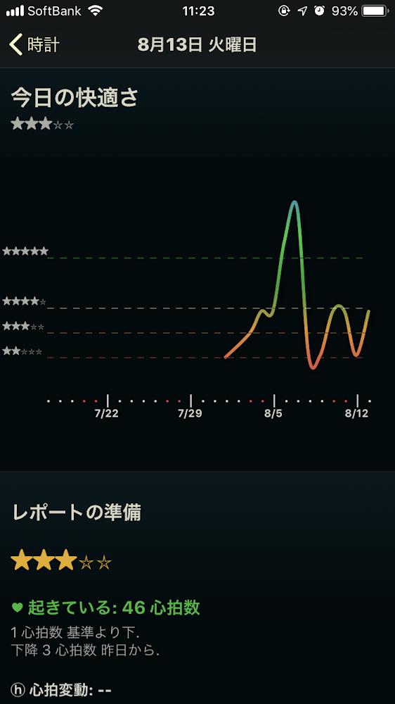 睡眠状況②
