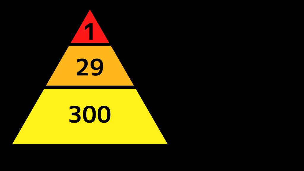1920px-ハインリッヒの法則.svg