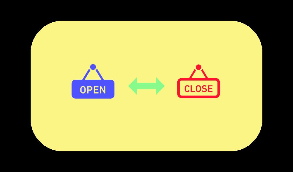 オープン&クローズ