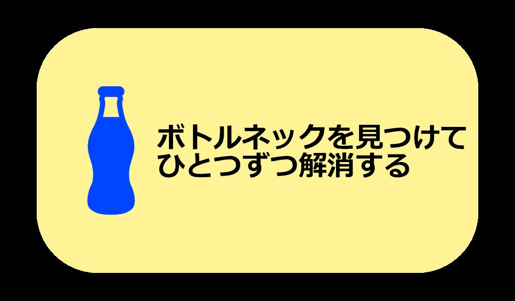 ボトルネック